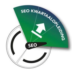 Online seo kwartaalopleiding