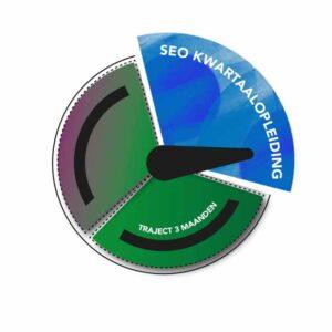 seo -opleiding websites & webshops