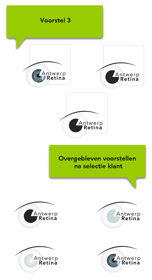 Ontwikkeling logo website Antwerpen