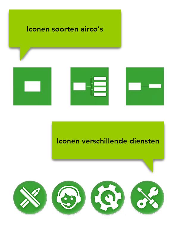 Iconen Airco DIY