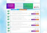 Maatwerk WordPress website opleidingen
